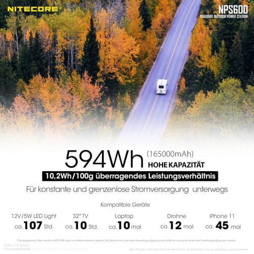 Nitecore NPS600 Power Station - 165000mAh